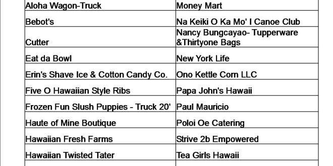 2014 Taste of Waipahu Vendor List